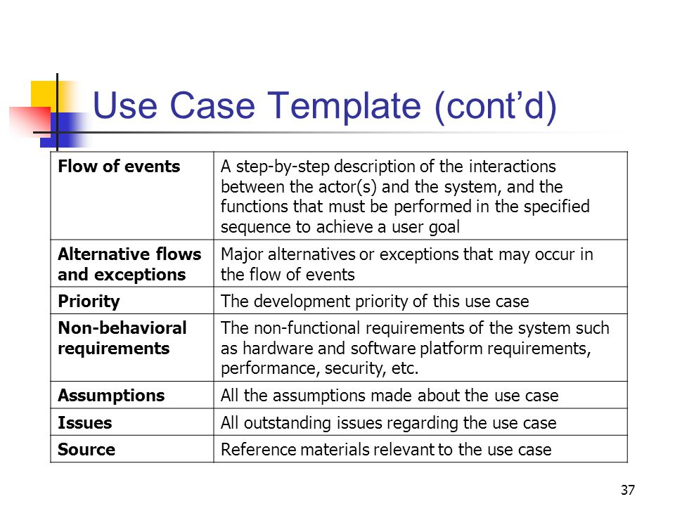 Chapter 3 use case modeling analysis ppt download 37 use pronofoot35fo Gallery