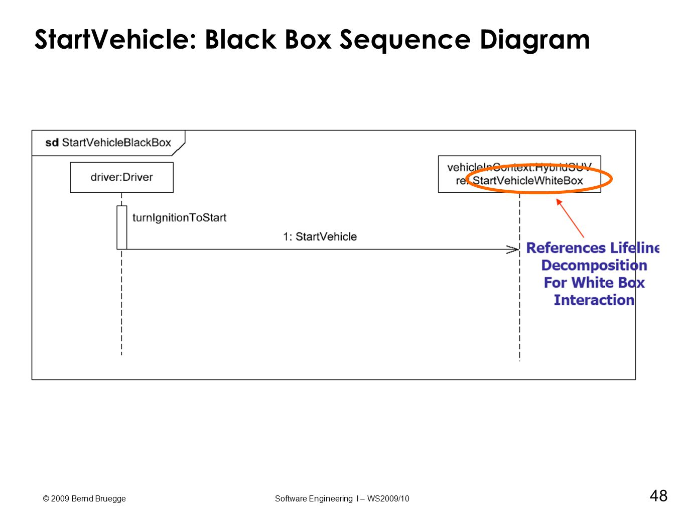 Activity Diagram Tutorial Ppt Electrical Wiring Diagram