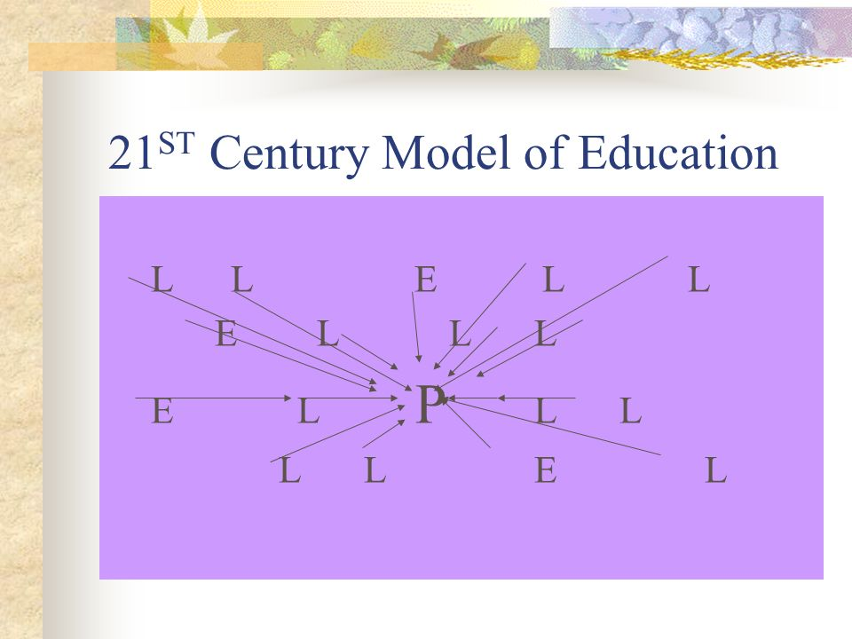 21ST Century Model of Education