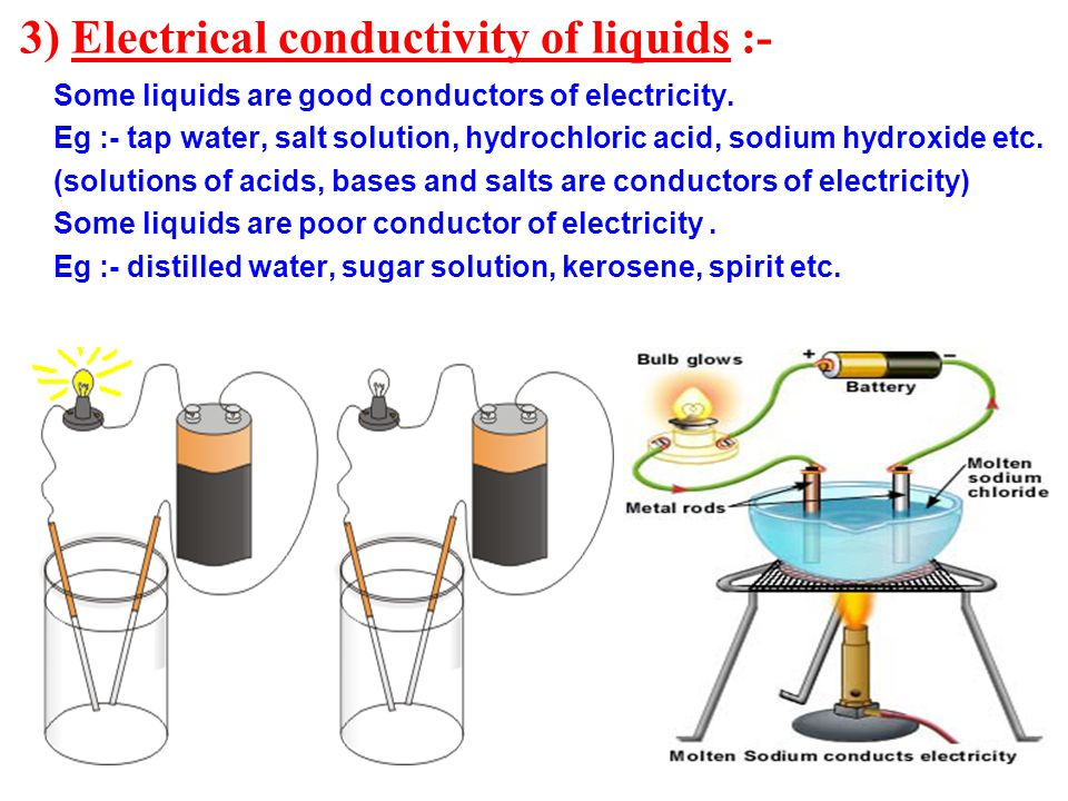 Conductivity Of Water : Chapter chemical effects of electric current ppt