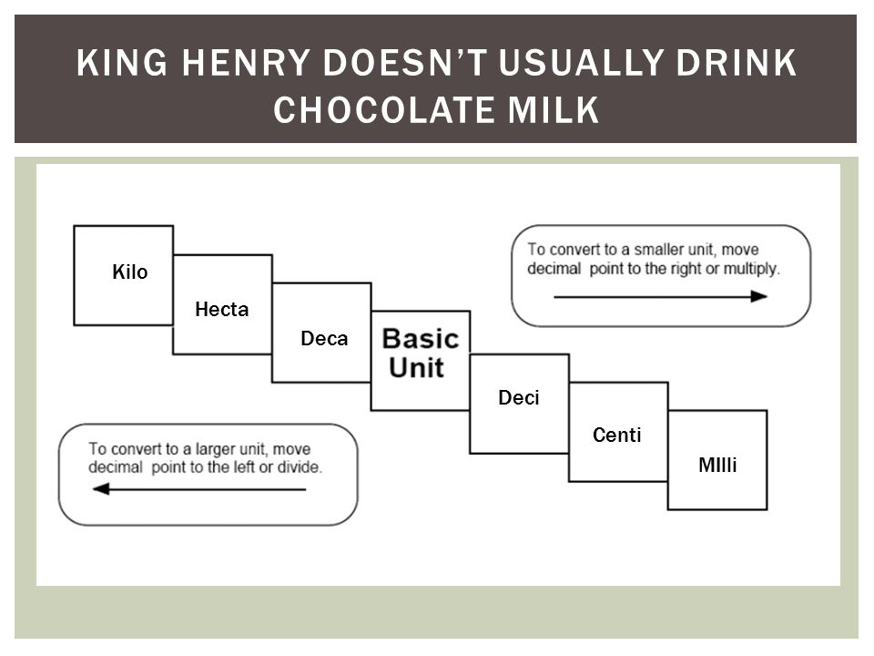 King Henry Doesn T Usually Drink Chocolate Milk Video