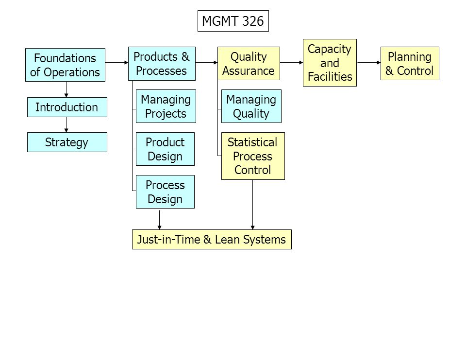 System design specification ohs statistical
