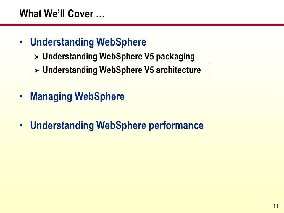 we ll cover understanding websphere understanding websphere