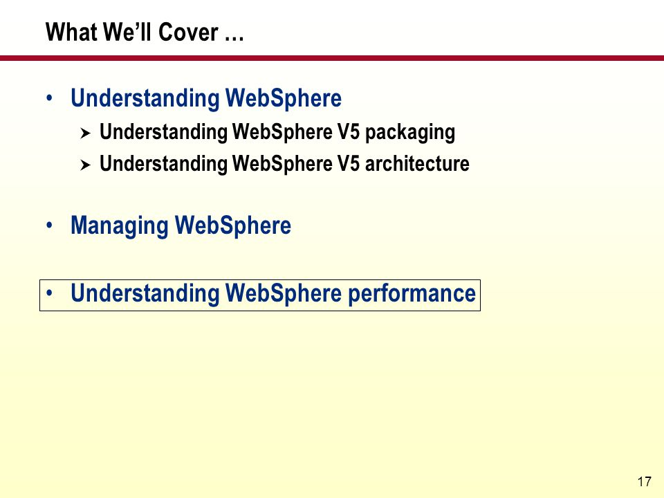 Understanding WebSphere