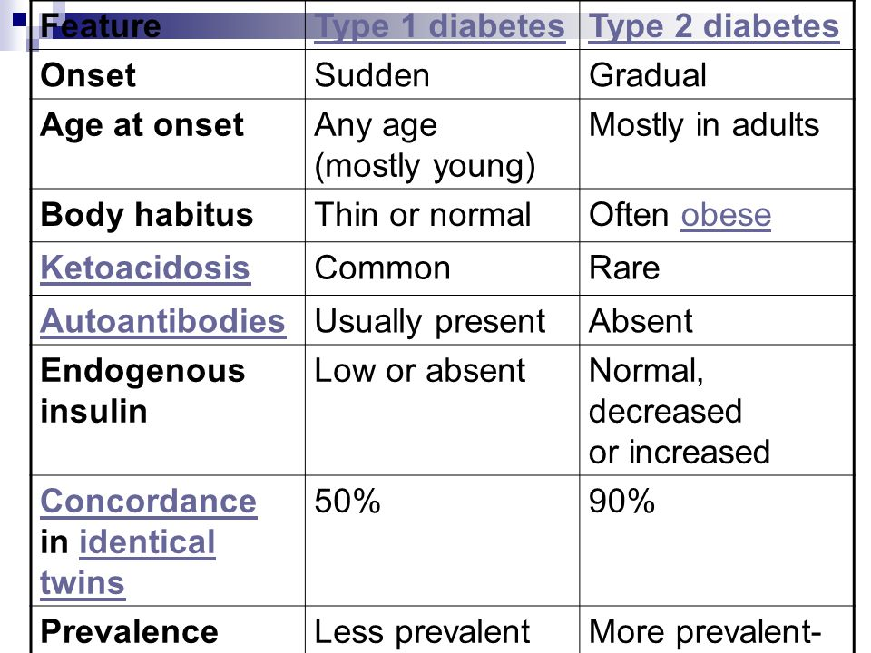 Adult onset diabetes in twins