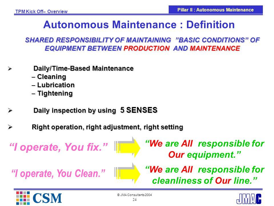 Bmw Tpm Management Training Tpm Overview Ppt Download