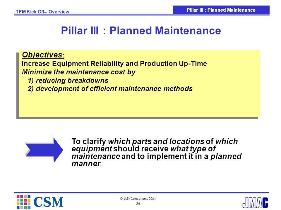 iii receives maintenance - photo #30