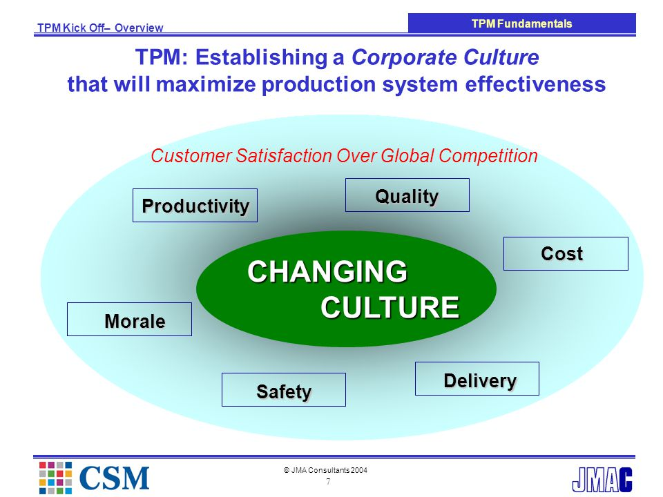 Bmw Tpm Management Training Tpm Overview Ppt Download