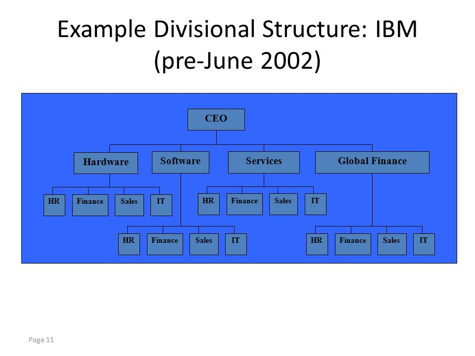 case of ibm restructuring sales force Title: the fall of ibm date: september 20, 2013 i executive summary the purpose of this case study analysis is to analyze the situation of ibm in the 1990s, to come up with possible mutually exclusive alternatives for ibm's management and ultimately, to recommend a possible strategy to regain back ibm's throne in the industry.
