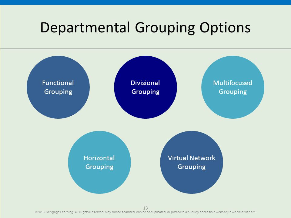 Departmental Grouping Options