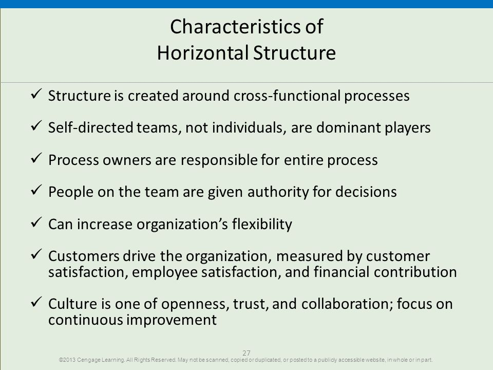 Characteristics of Horizontal Structure
