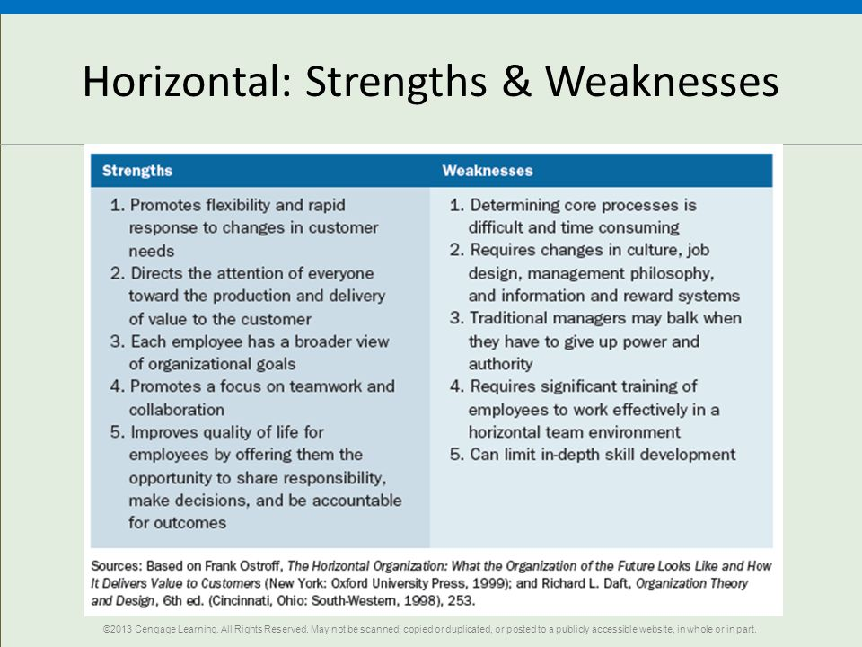 strength and weakness of organisational culture