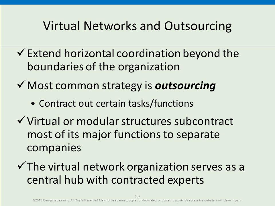 Virtual Networks and Outsourcing
