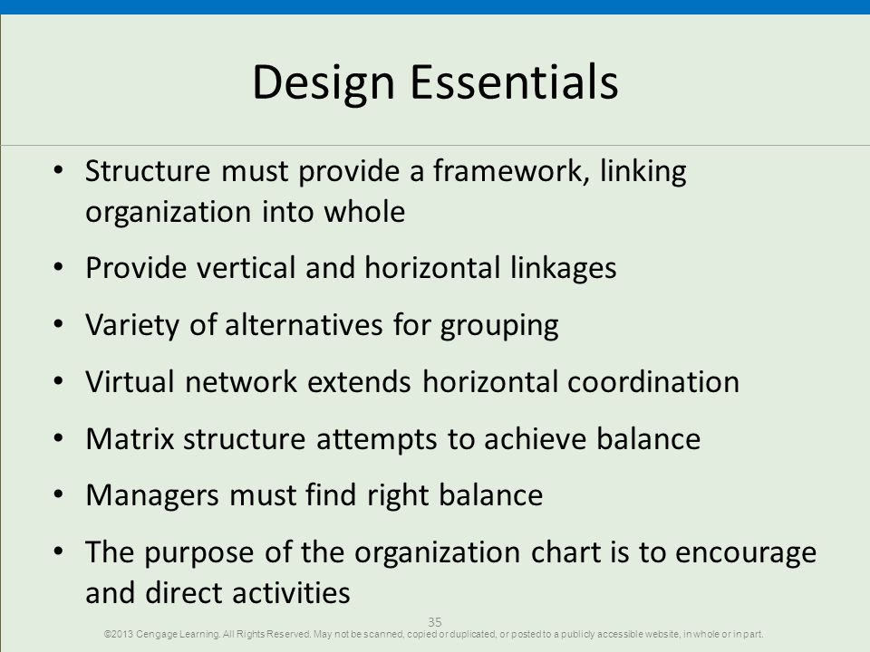 Design Essentials Structure must provide a framework, linking organization into whole. Provide vertical and horizontal linkages.