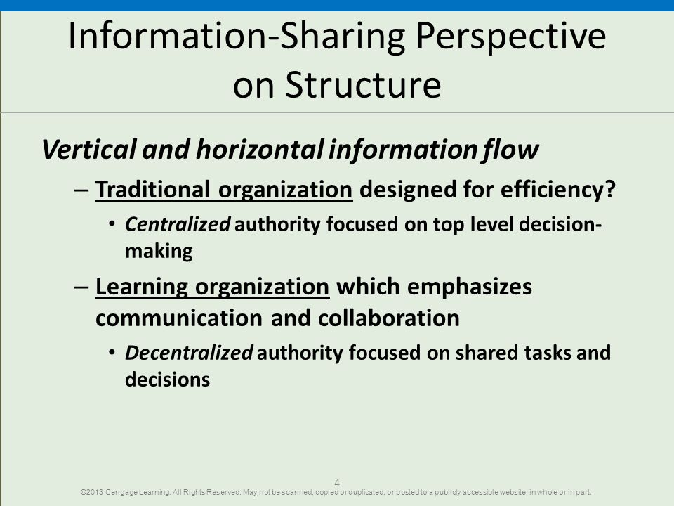 Information-Sharing Perspective on Structure