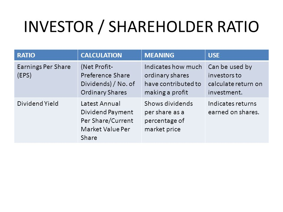 analysis investor ratio Investors care about the financial performance of the firm and ratios are an indication of what's happening inside the company it is a tool to create metrics that you can track overtime for a better analysis ratios are telling a story with metrics they are simple (a numerator and a denominator) but can give powerful insights.
