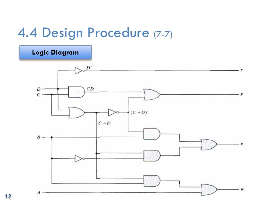 4.4 Design Procedure (7-7) Logic Diagram