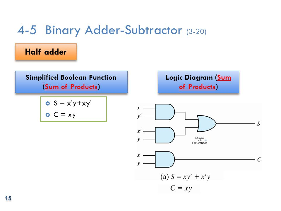 4-5 Binary Adder-Subtractor (3-20)
