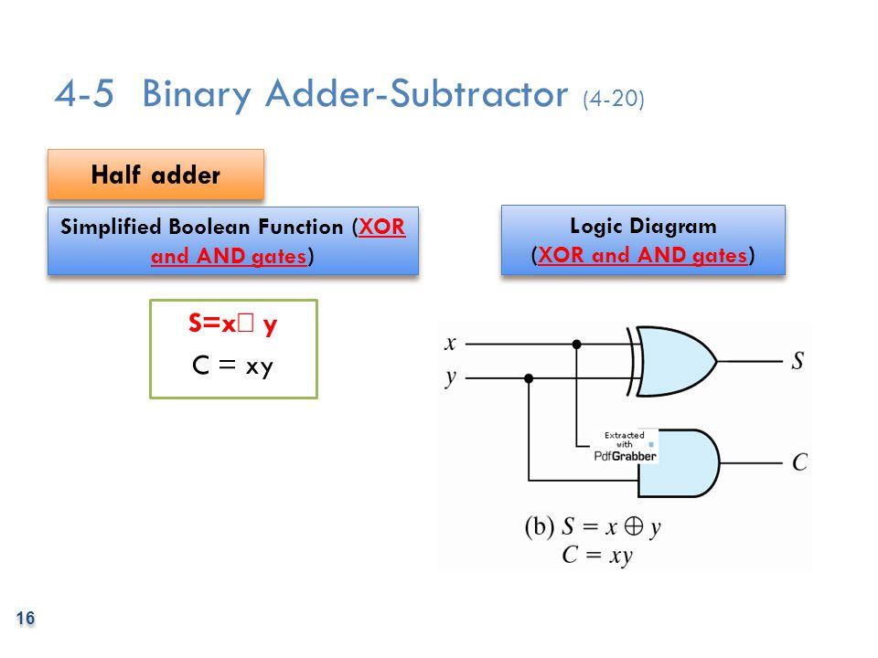block diagram of 5v power supply cs 105 digital logic design - ppt download block diagram xor