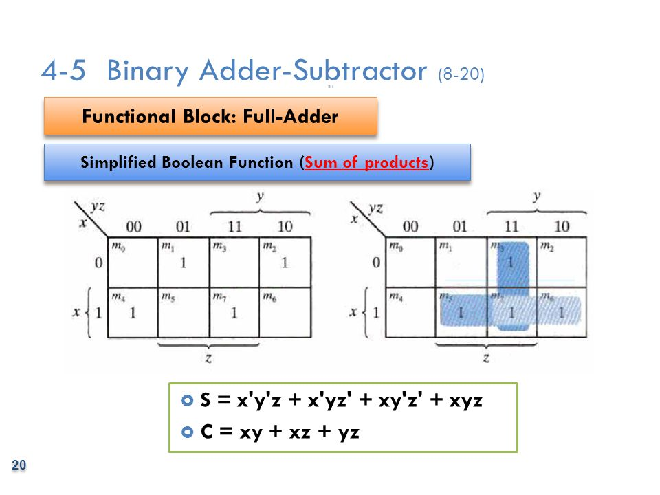 4-5 Binary Adder-Subtractor (8-20)