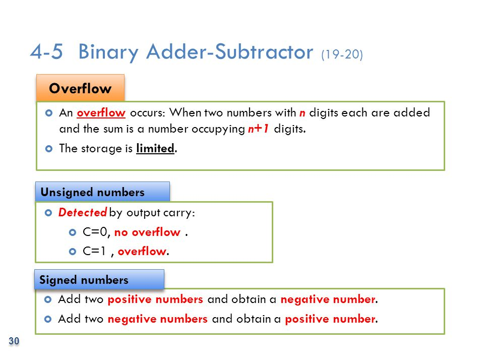 4-5 Binary Adder-Subtractor (19-20)