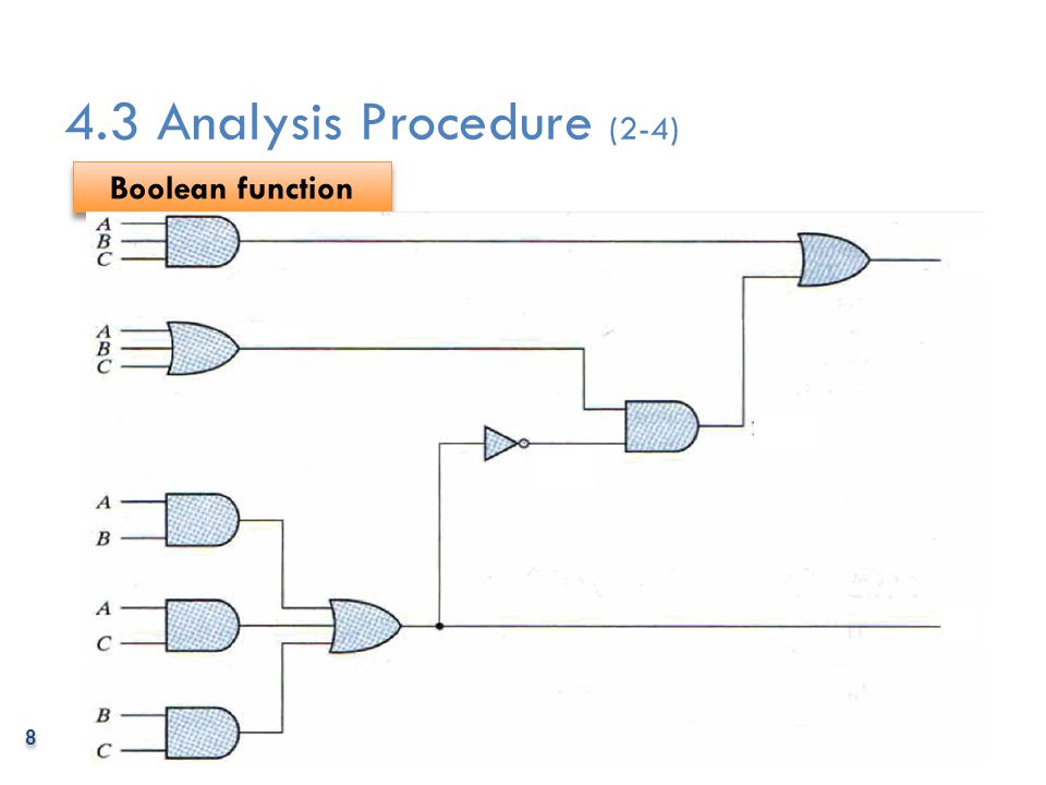4.3 Analysis Procedure (2-4)