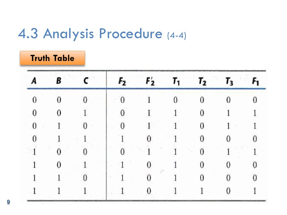 4.3 Analysis Procedure (4-4)