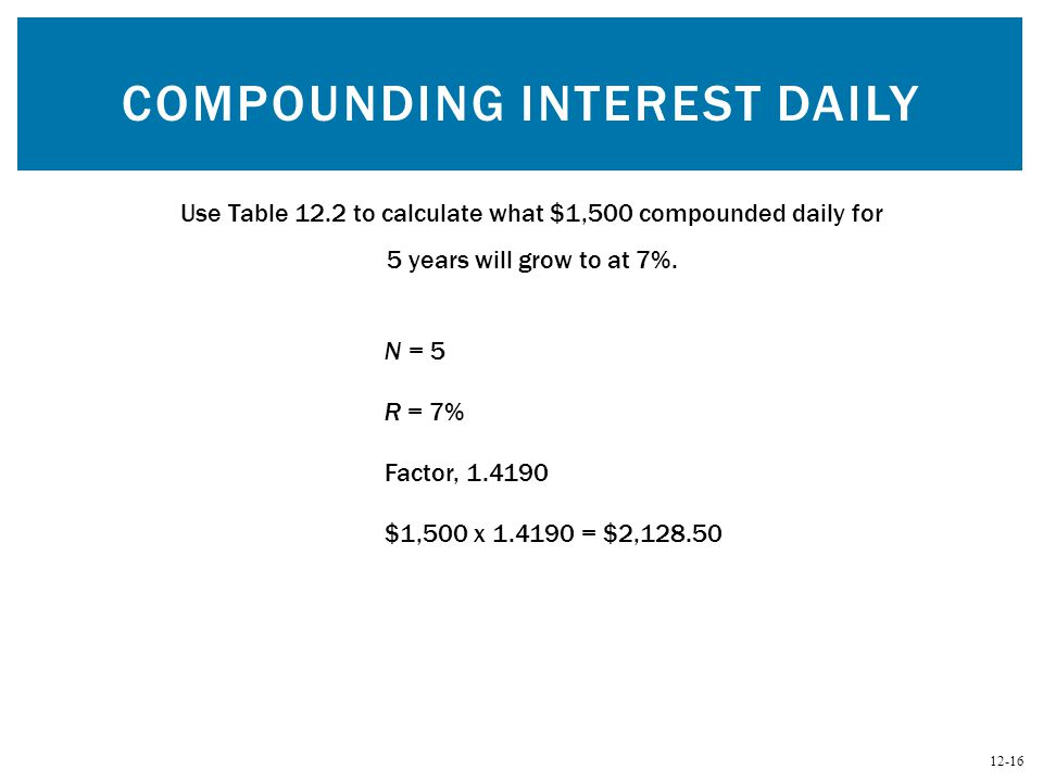 calculate interest compounded daily compound interest rate formula calculator f f info 2017. Black Bedroom Furniture Sets. Home Design Ideas