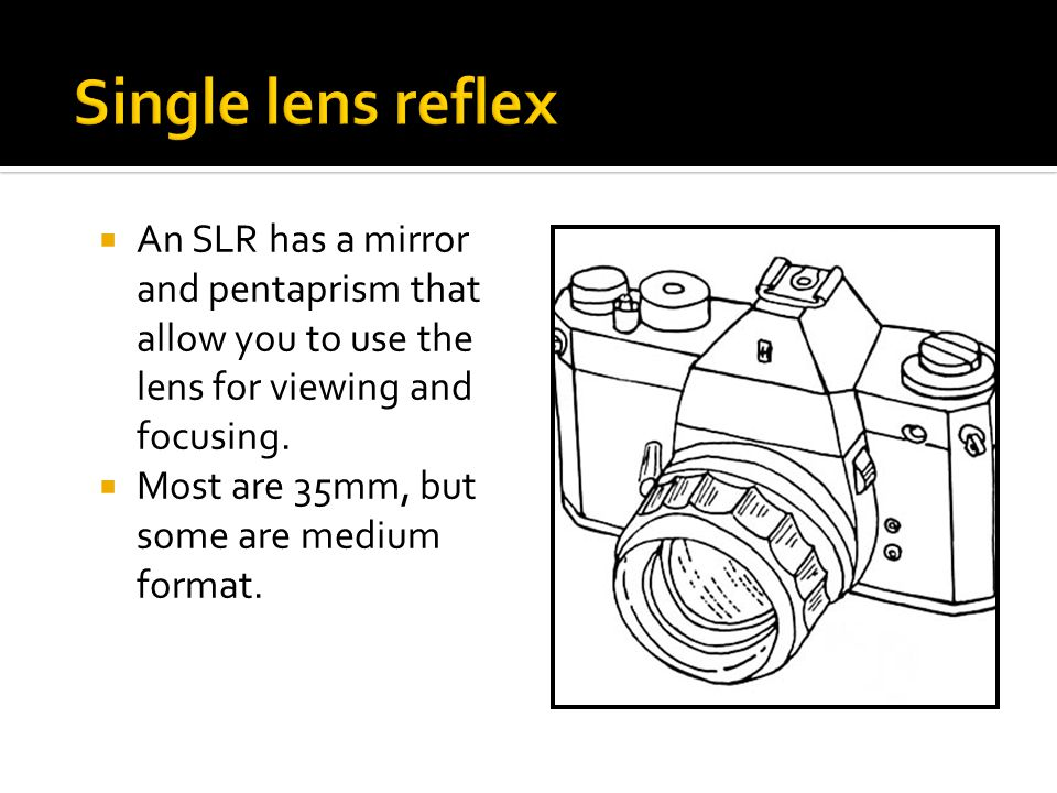Single lens reflex An SLR has a mirror and pentaprism that allow you to use the lens for viewing and focusing.