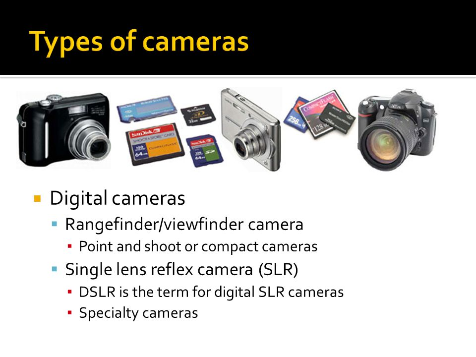 Types of cameras Digital cameras Rangefinder/viewfinder camera