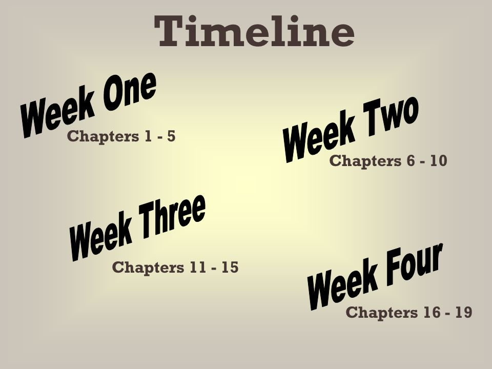 Timeline Week One Week Two Week Three Week Four Chapters 1 - 5