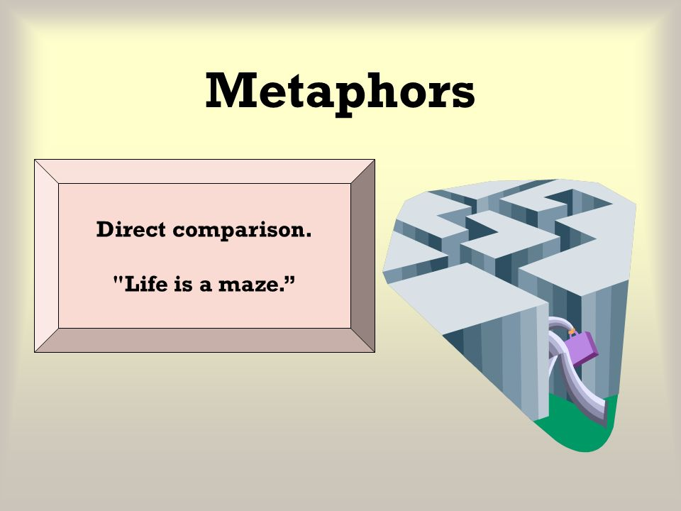 Metaphors Direct comparison. Life is a maze.