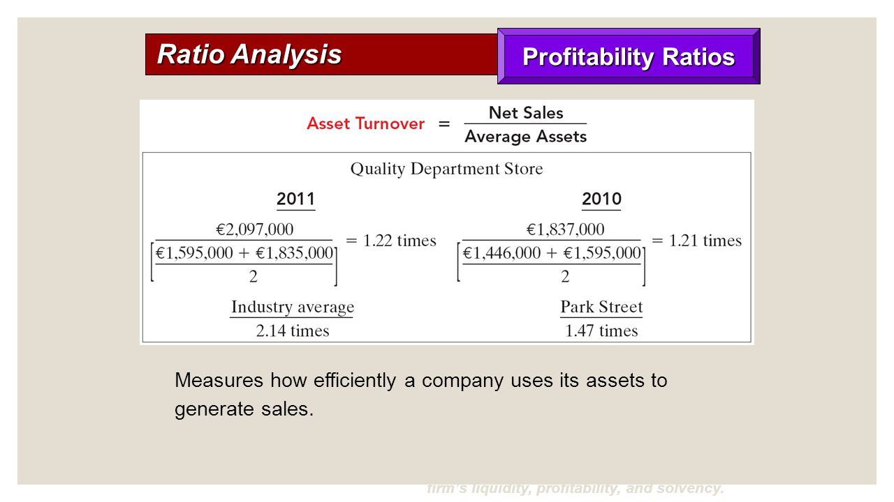 analysis of profitability liquidity and performance A common analysis tool for profitability ratios is cross-sectional analysis, which compares ratios of several companies from the same industry for instance, your business may have experienced a downturn in its net profit margin of 10% over the last 3 years, which may seem worrying however, if your competitors have.