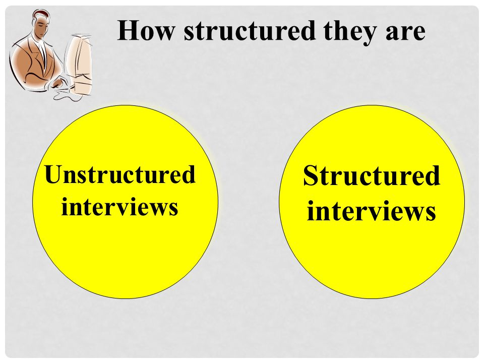 How structured they are Unstructured interviews Structured interviews