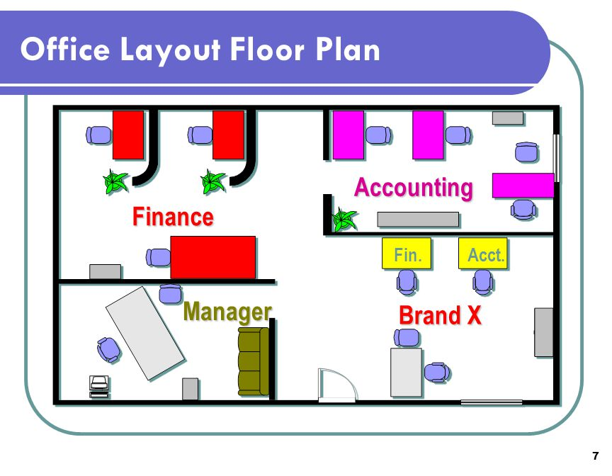 Operations management layout strategy ppt video online for Office design rules of thumb