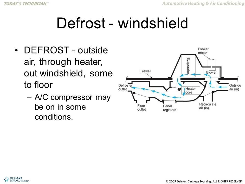 Chapter 10 case and duct systems ppt video online download for How to defrost windshield without heat