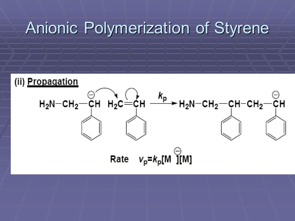styrene polymerization Emulsion polymerization: effects of polymerization variables on the properties of vinyl acetate based emulsion polymers styrene and butadiene [1-5.
