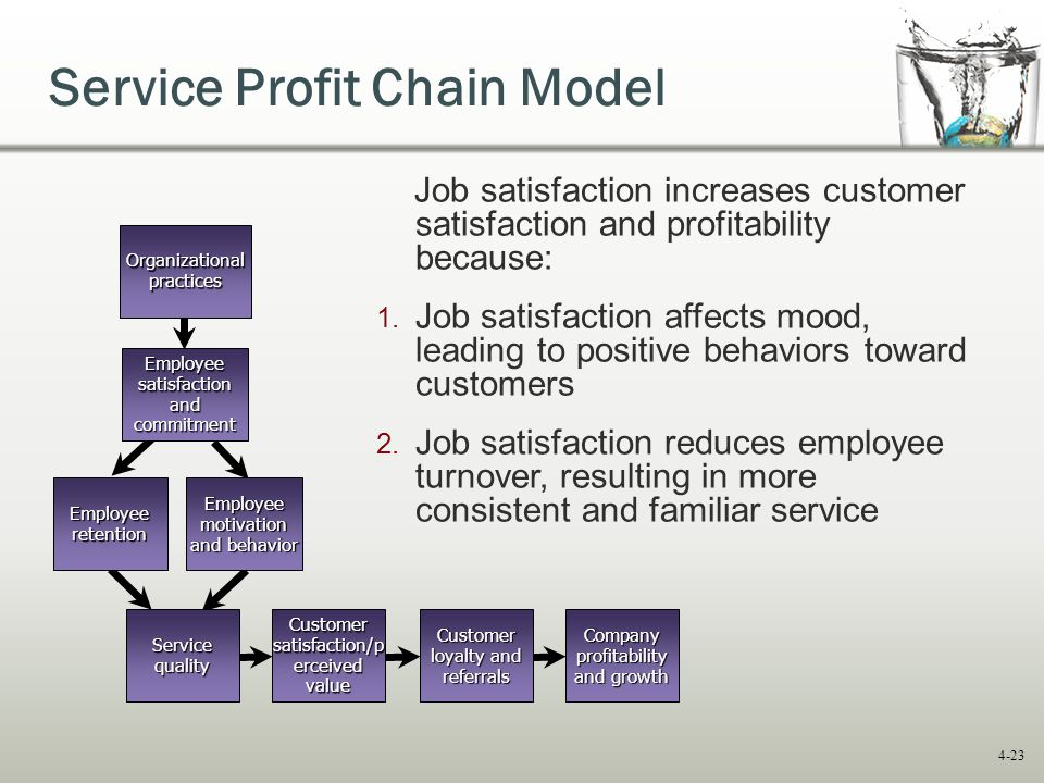 impact of employee motivation strategies on customer service Pricing customers resources  managers have the most direct influence on  employees they line  provide effective motivation through performance  management  can support managers in overcoming barriers to communication   performance in one specific area potentially undermining strategic.