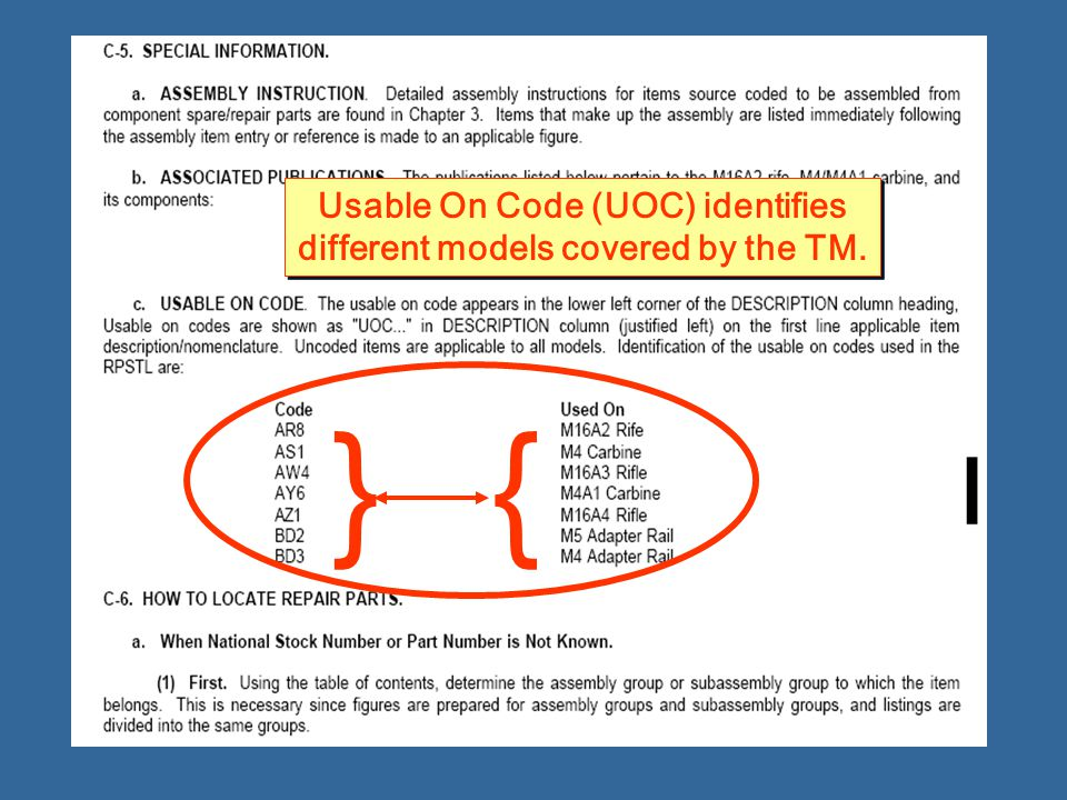 Usable On Code (UOC) identifies different models covered by the TM.