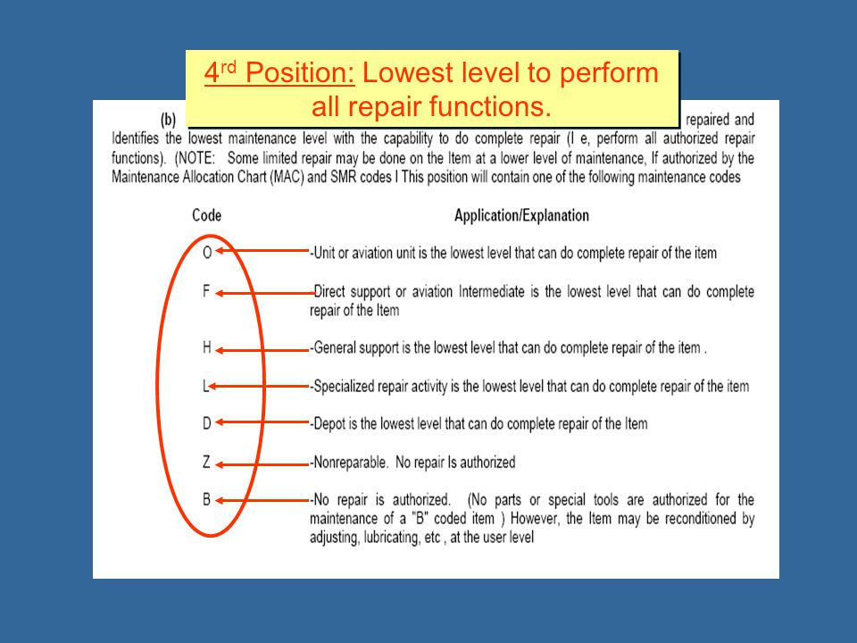 4rd Position: Lowest level to perform all repair functions.