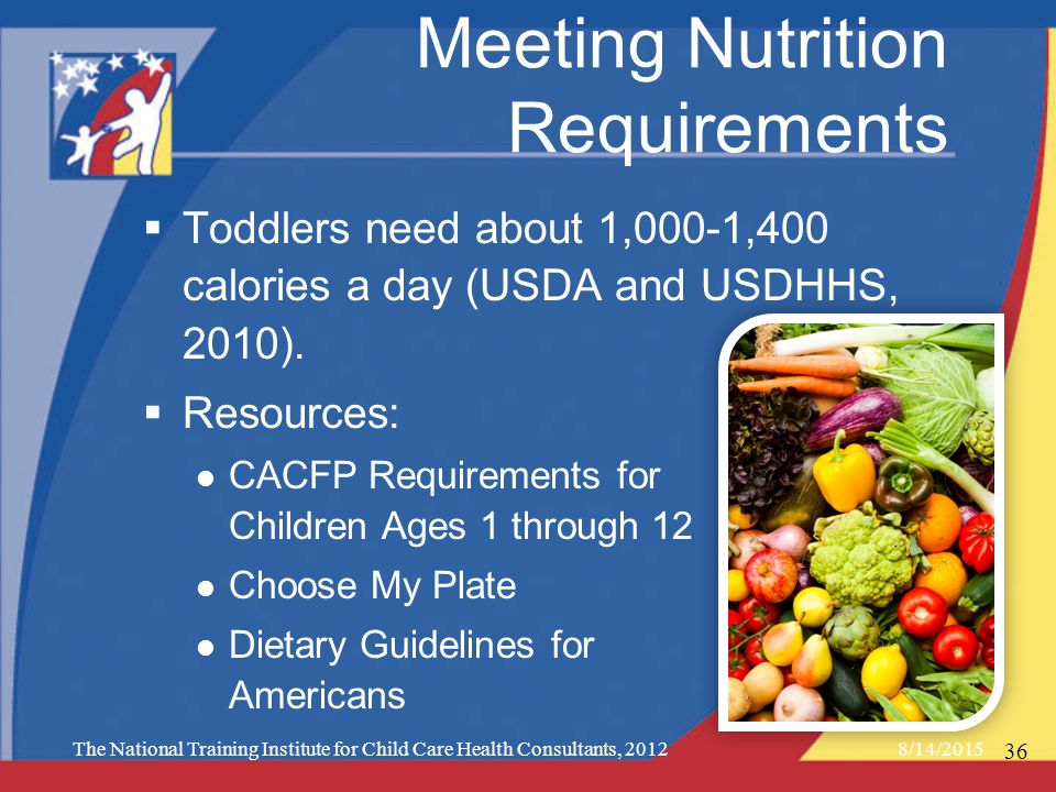 meeting child nutritional requirements Analyses were done to establish the level of nutrient intake, and  to meet the  required amount of iron, zinc and calcium for children aged 6–23.