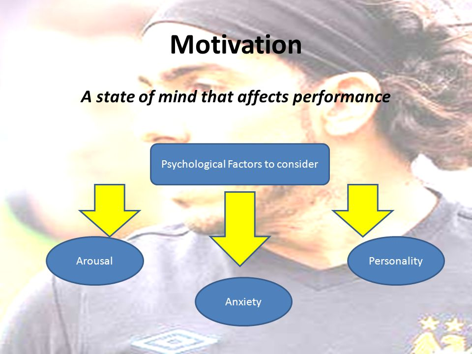 describe and discuss 2 psychological factors Unit 11 criterion reference  explain how different factors influence human  11/cd2 evaluate the application of psychological perspectives in local health and.