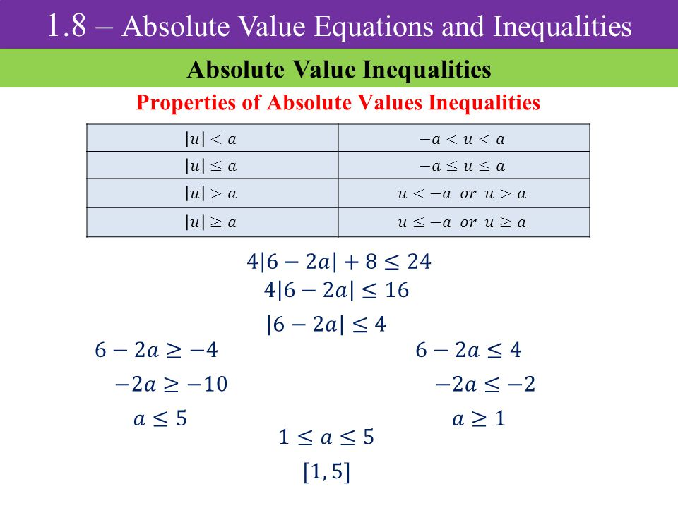 Absolute Value Inequalities Properties of Absolute Values Inequalities
