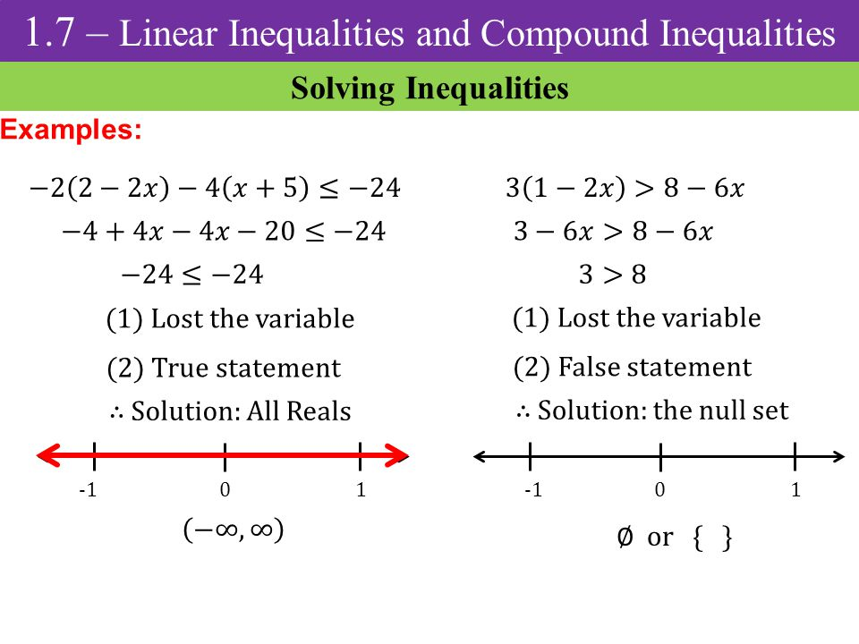 1.7 – Linear Inequalities and Compound Inequalities