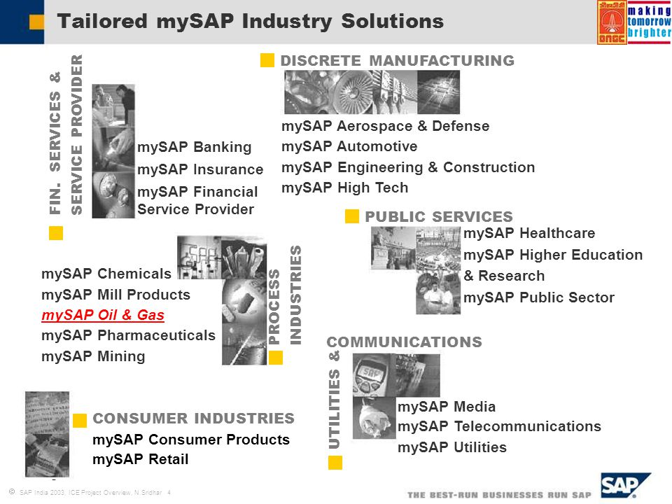 Introduction to business blueprint process definition ppt video 4 tailored mysap industry solutions malvernweather