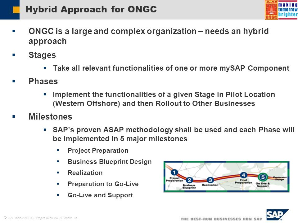 Introduction to business blueprint process definition ppt video 45 hybrid approach for ongc malvernweather Gallery