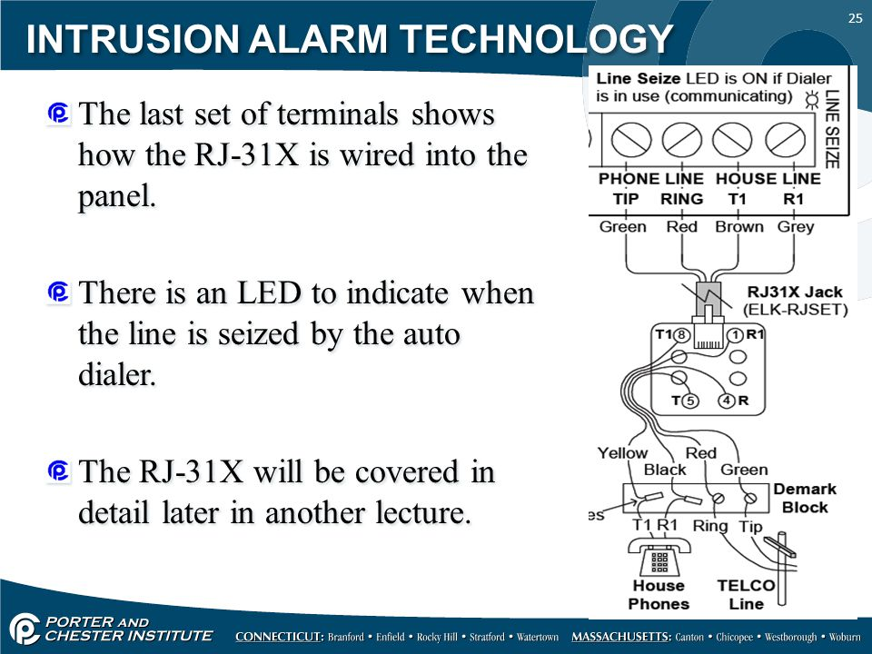 Excellent Rj31x Wiring Diagram To Alarm System Photos - Electrical ...