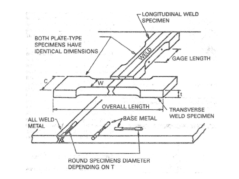 quality weld diagram 20 wiring diagram images wiring Types of Welds Fillet Weld Size