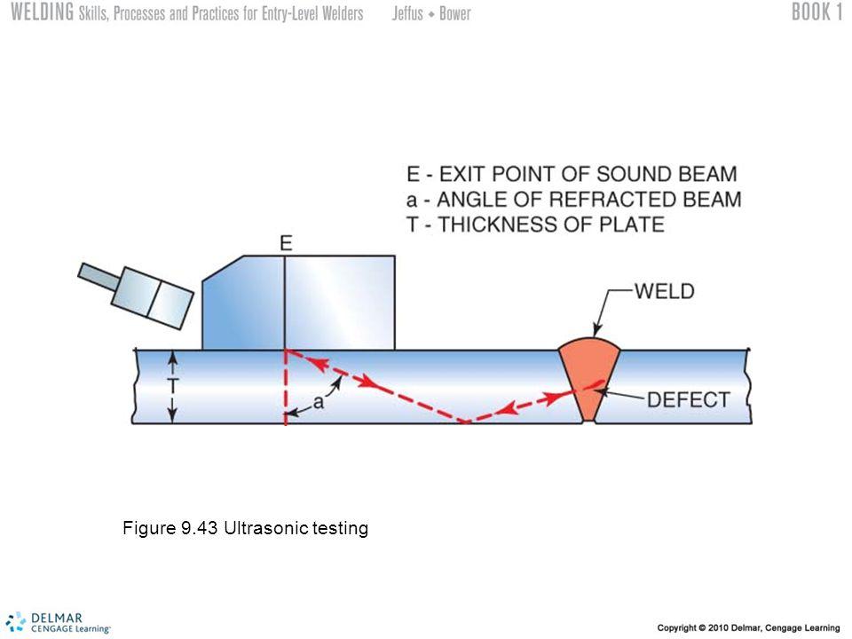 resistance welder schematic plasma cutter schematic