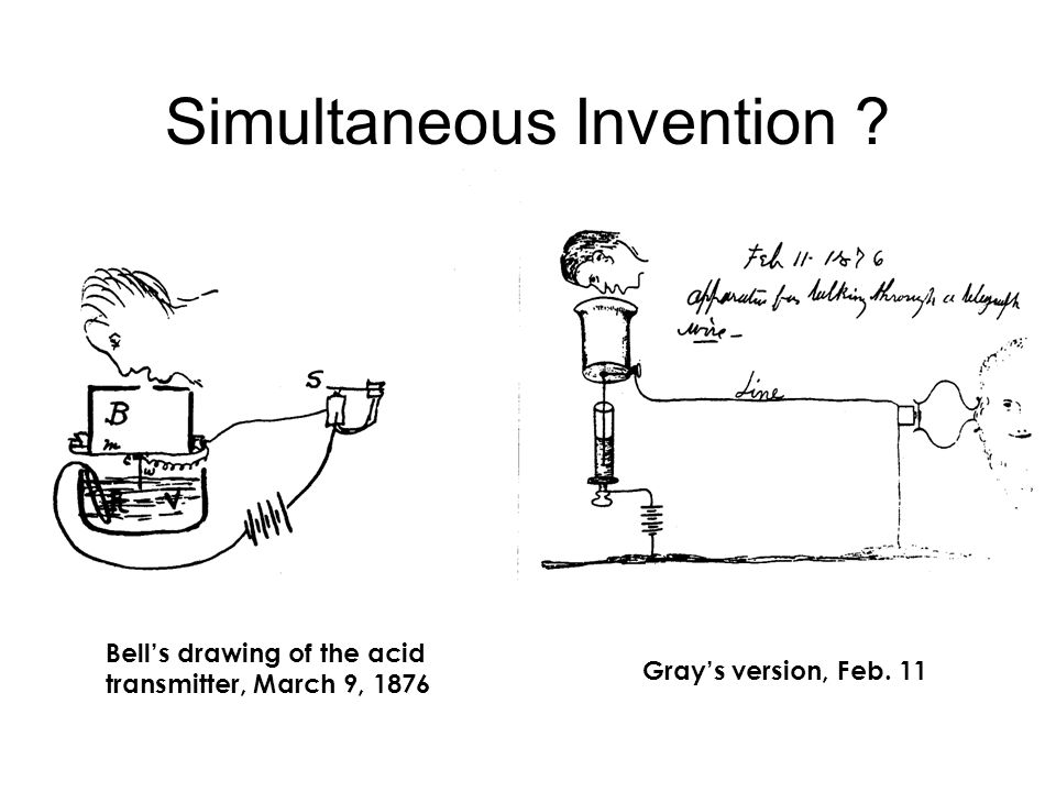 Simultaneous Invention
